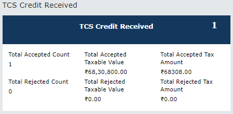 TCS Credits received after accepting one of the GSTR-8 filing entry for TCS