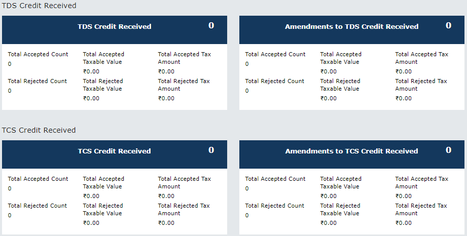 TDS and TCS Credits received - Summary