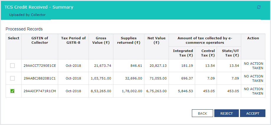 TCS Credits actions listed under TCS and TDS Credits Received section in Return Dashboard